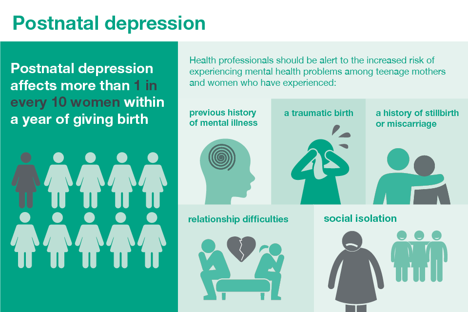 Publicada la nueva guía NICE de atención a la salud mental perinatal